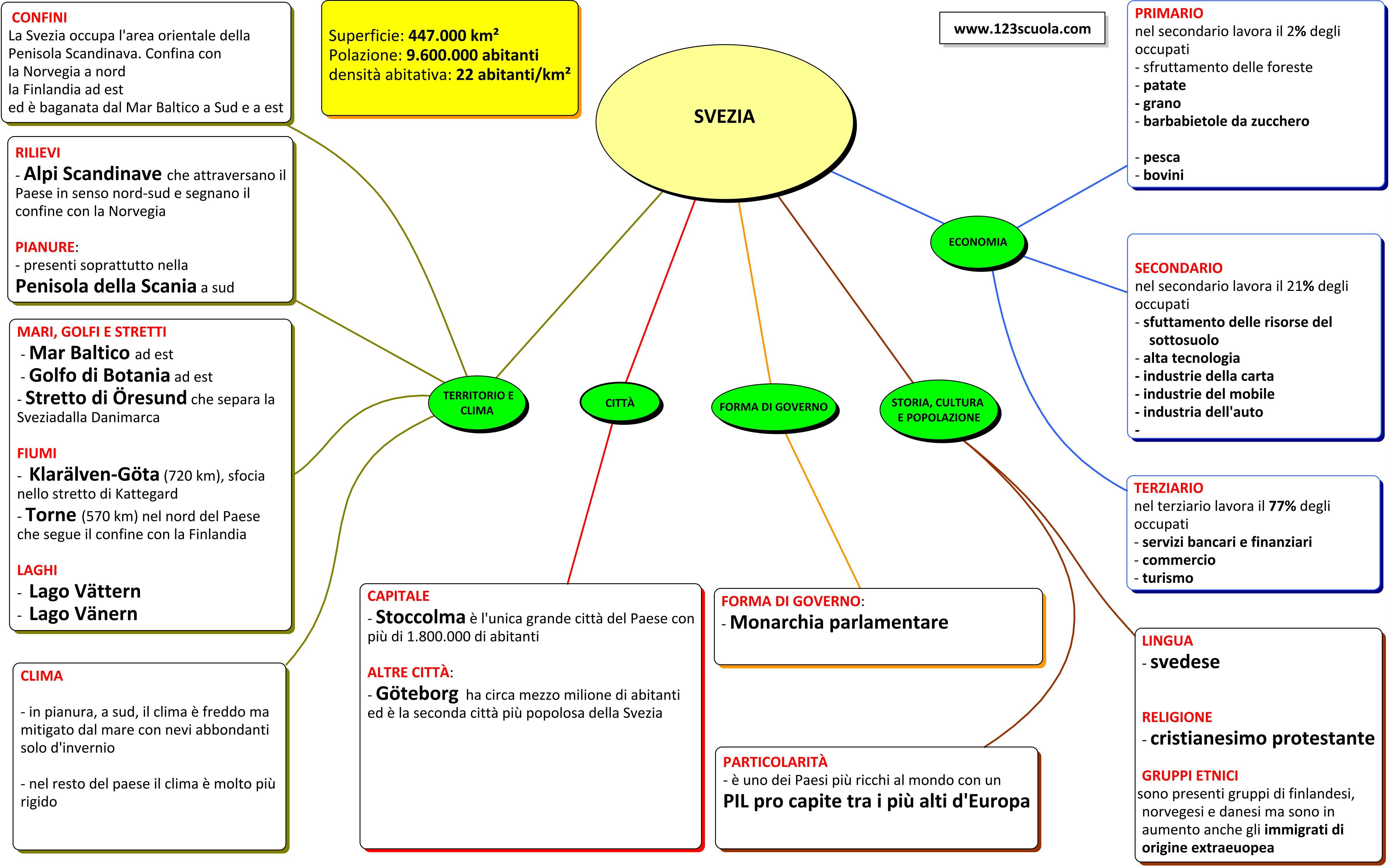 Cartina Muta Della Penisola Scandinava.123scuola Com Ii Media Unita 6 La Regione Nordica Area Scandinava E Baltica